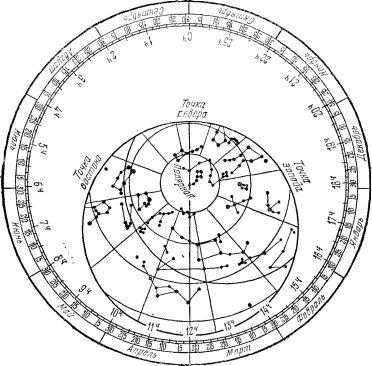 http://www.astroclub.biz/illustr/zvezdnoe-nebo-30.jpg